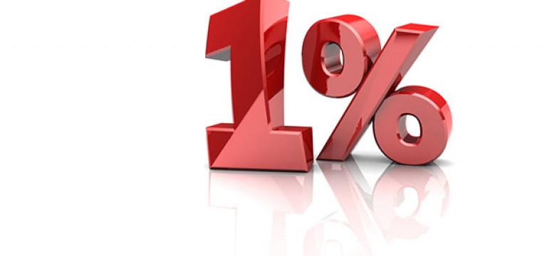 Przekaż nam swój 1%